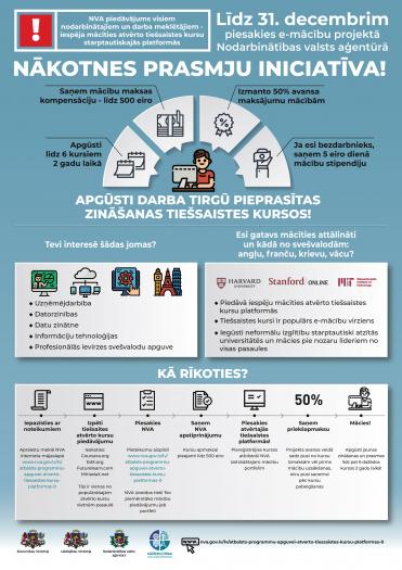 Pieejams valsts atbalsts mācībām starptautiskajās tiešsaistes kursu platformās